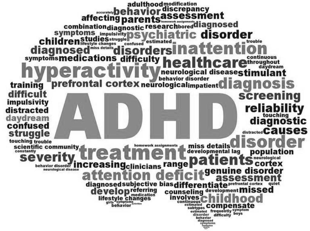 Zorgbos - ADHD